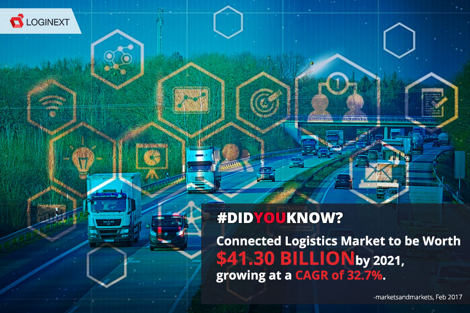 Connected Logistics Set to Grow Multi-fold