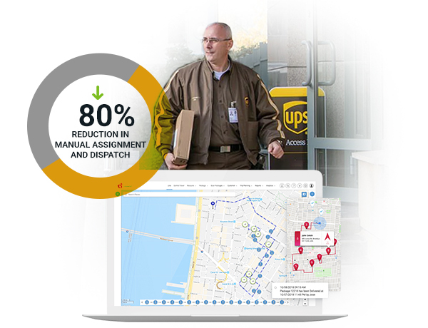 Transportation automation platform